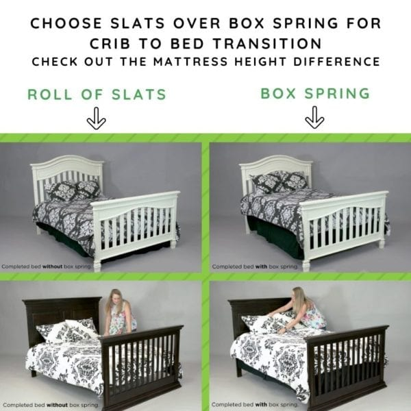 Mattress Height Slats vs Box Spring